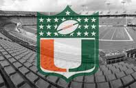 NCAA Violations: The University of Miami